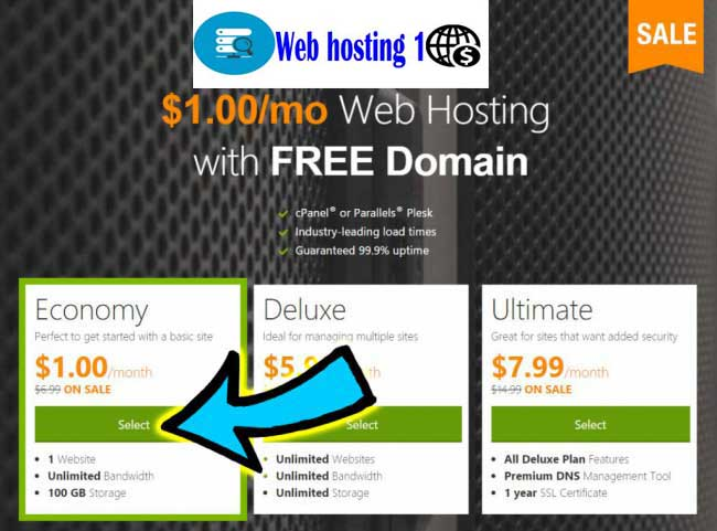 Godaddy 1 dollar Hosting